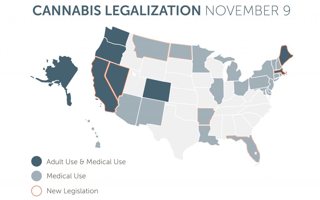 In de VS zijn rond de laatste presidentsverkiezingen vier staten bijgekomen waar cannabisgebruik - in sommige staten alleen medicinaal - is gelegaliseerd.
